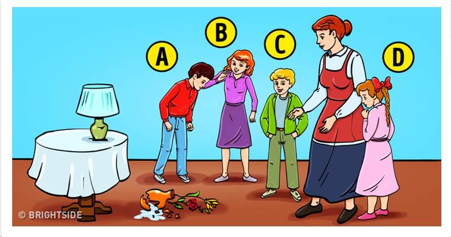Tebak pemecah vas di gambar ini jawabanmu ungkap kepribadianmu
