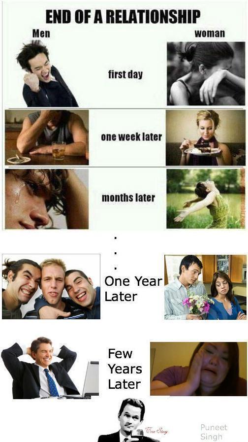 meme cewek vs cowok putus facebook
