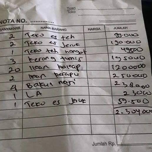 harga warung makan © 2019 berbagai sumber
