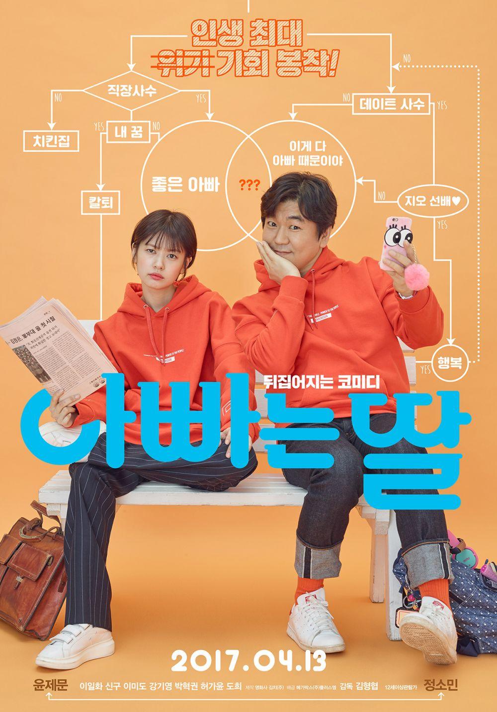 Drama Korea jiwa tertukar asianwiki