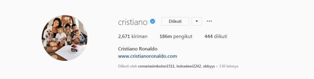 Ronaldo jadi atlet dengan tarif tertinggi © 2019 brilio.net