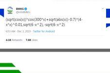 BMKG unggah rumus matematika, artinya tak akan kamu sangka