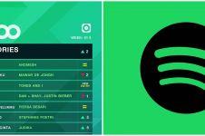 Perbedaan JOOX dan Spotify yang perlu kamu ketahui
