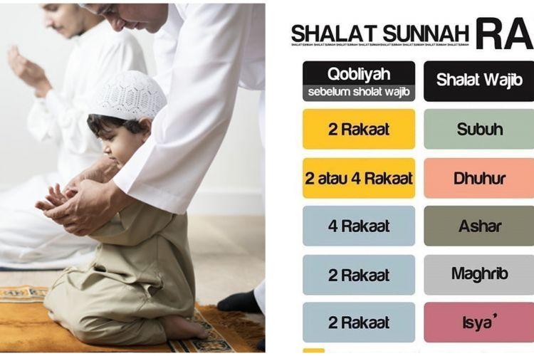 Tata Cara Sholat Sunah Rawatib Serta Bacaan Keutamaann