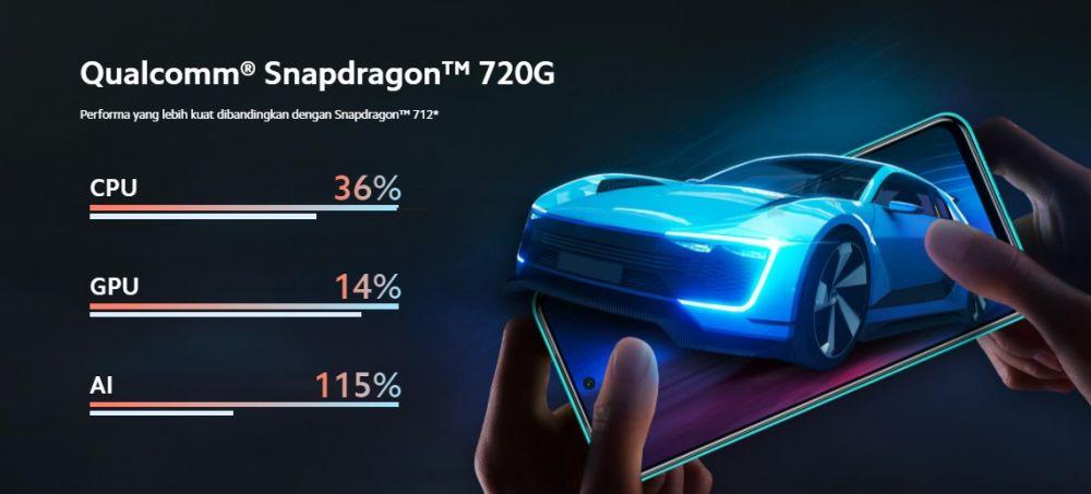 HP dengan fitur fast charging © 2020 brilio.net