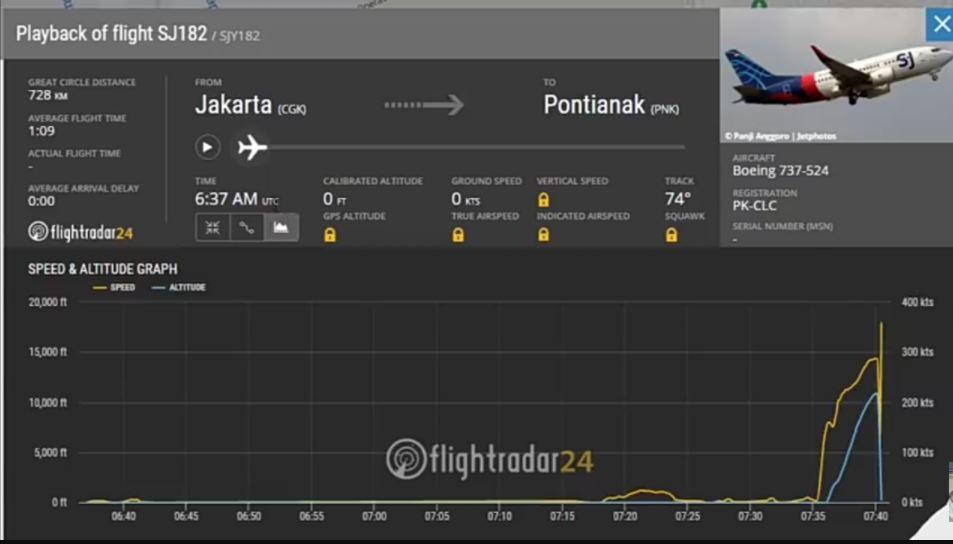 analisa data flightradar24 oleh Captain Vincent © 2021 brilio.net YouTube