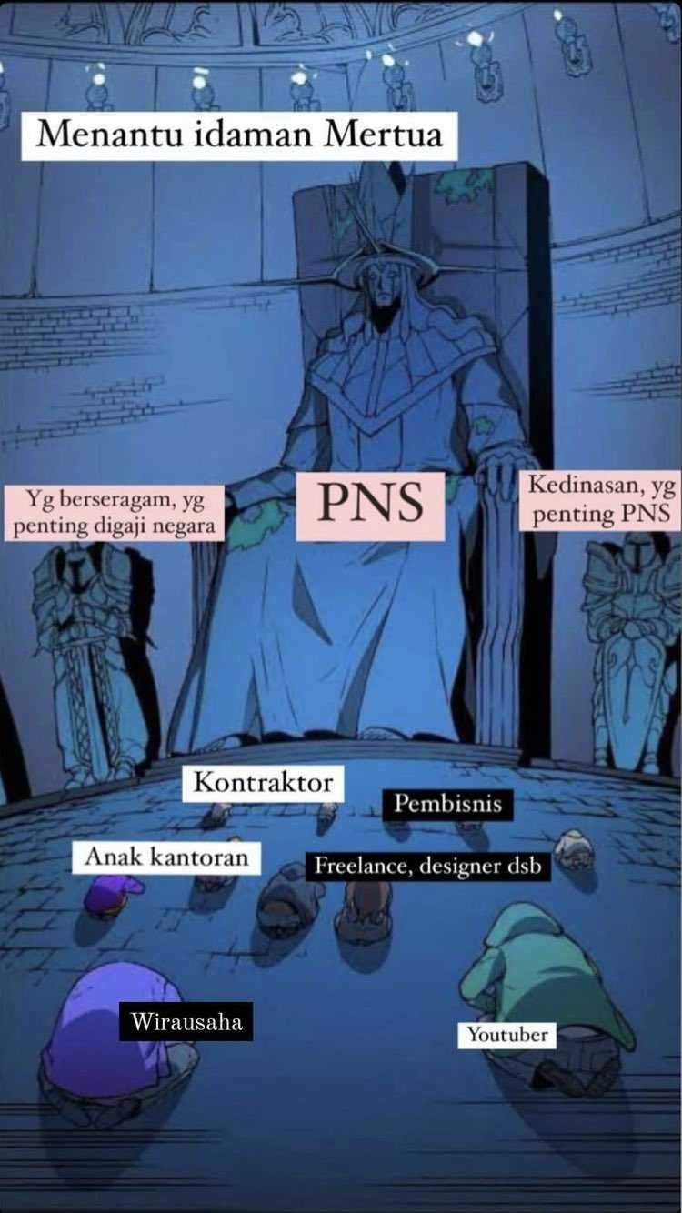 meme sistem kasta © 2021 berbagai sumber