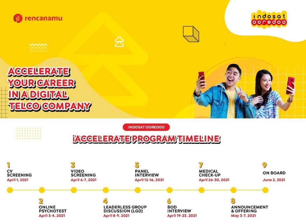 Indosat karier © 2021 brilio.net