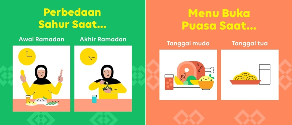 LINE Ramadan 2021 © 2021 brilio.net