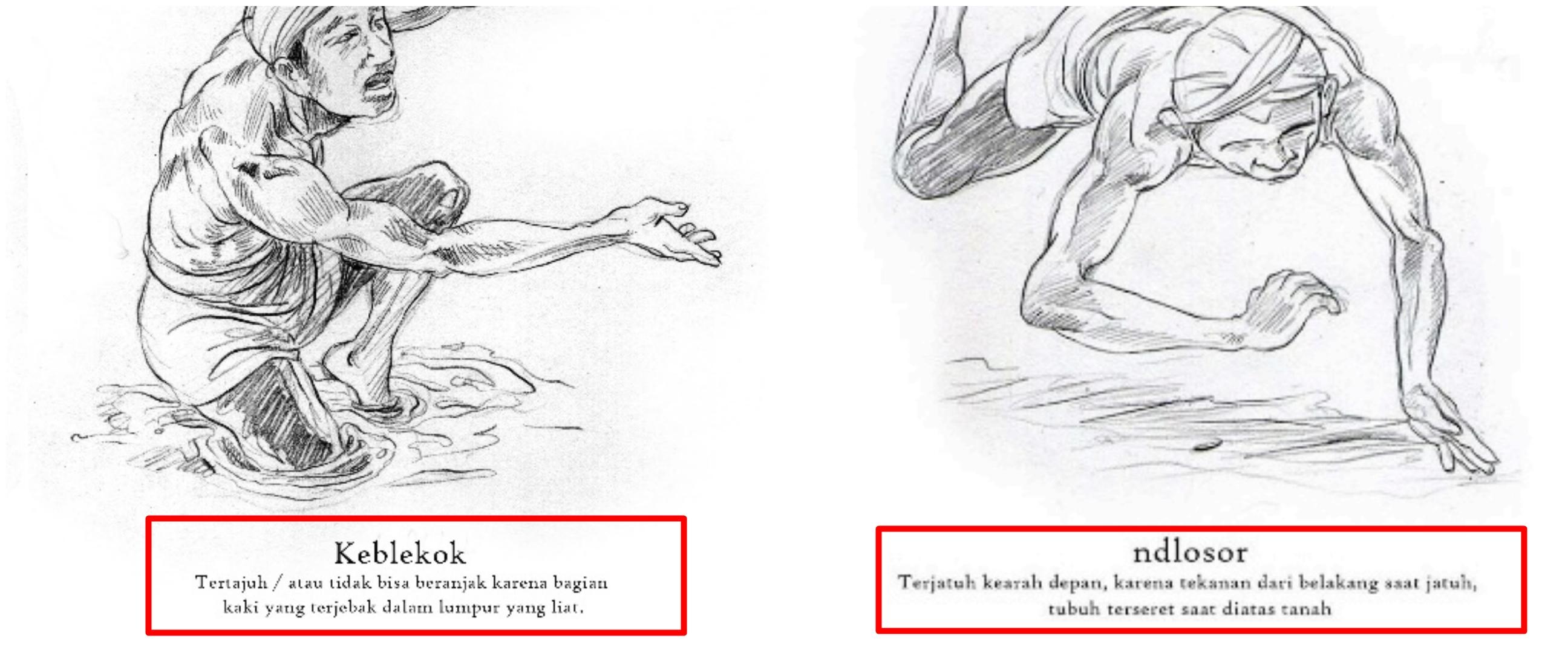 17 Arti 'jatuh' menurut bahasa Jawa, detailnya ngalahin bahasa Inggris