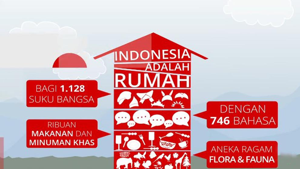 VIDEO: Mengapa Harus Bangga Menjadi Orang Indonesia?