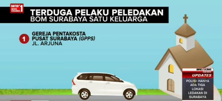 Pembagian Tugas Pelaku Bom Surabaya  © 2018 famous.id